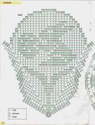 Wzory i schematy z internetu