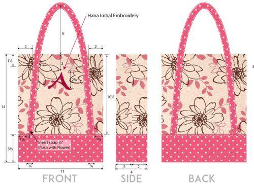 Как сшить сумку из ткани своими руками (Шитье и крой)   Журнал Вдохновение Рукодельницы