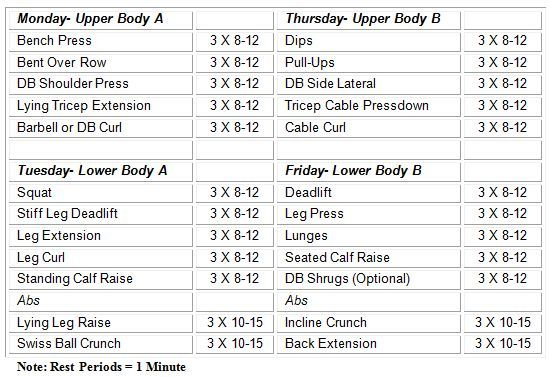 Workout plan!