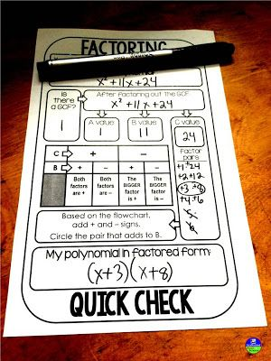 Introducing Quadratic Factoring with Conspiracy Theory in Special Ed Algebra 2. This factoring quick check works great as a warm up template, exit clip or quick assessment of understanding.