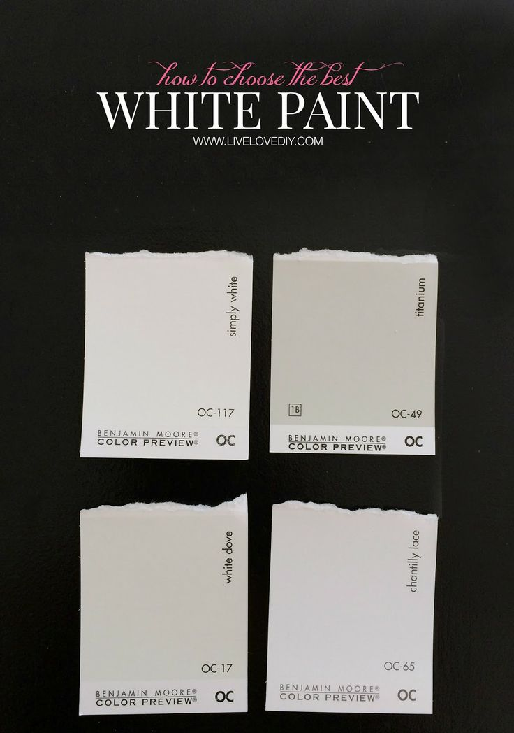 How To Choose a Paint Color: Whites
