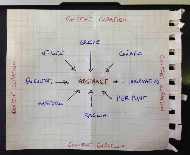 Come scrivere un abstract (#prendifiatolab)