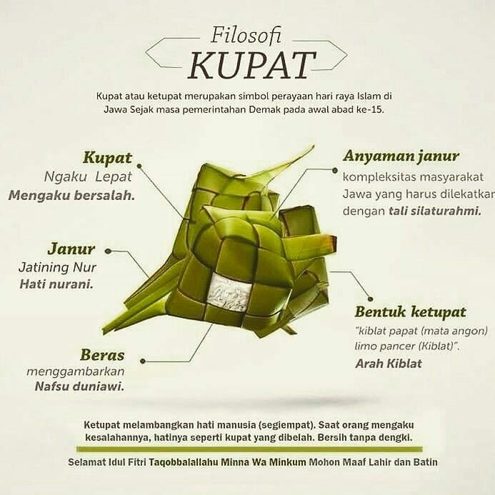 Islam Nusantara Indonesia
