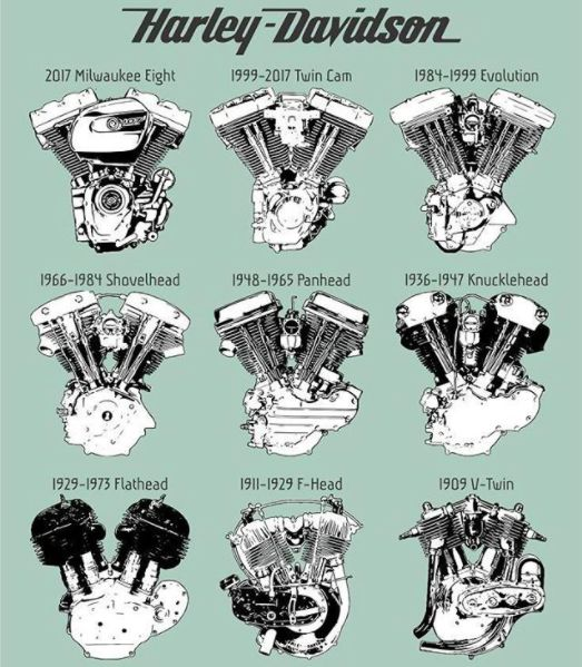 The 25 best Harley davidson engines ideas – Knucklehead Engine Diagram