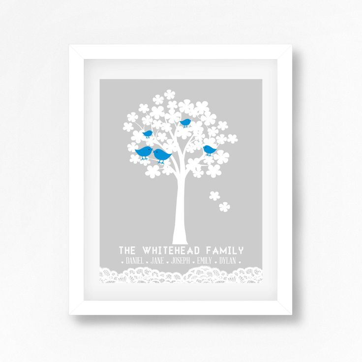 Personalised Gift for Mum, Family Tree Print, Gift for Grandmother, Personalised Housewarming Gift for Mum, OOAK Gift for Mum