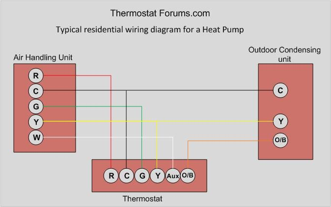 hvac to thermostat wiring Google Search Outlet wiring