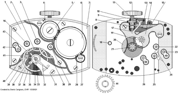 visual diagram of a mechanical watch movement