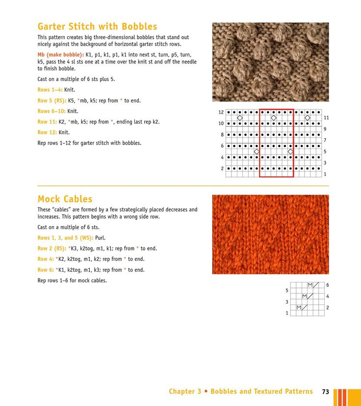 Knitting Stitches Encyclopedia : Knitting stitches visual Encyclopedia Knitting stitches, Knitting and Stitches