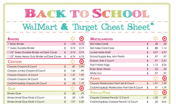 Are you gearing up for back to school shopping and wondering what is a good deal to pay on all your school supplies? Check out this comprehensive 2016 Back to School Walmart and Target Stock Up Price Cheat Sheet.