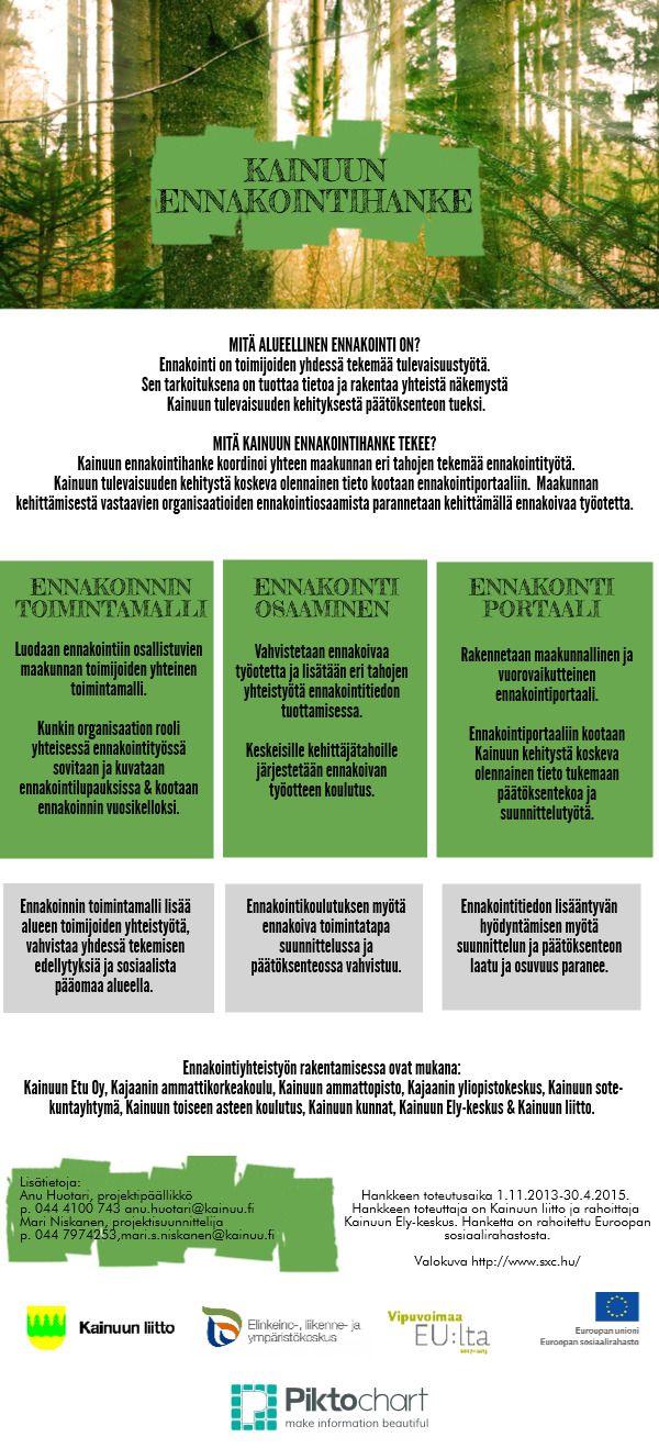 Ennakointihanke_esittely | @Piktochart Infographic