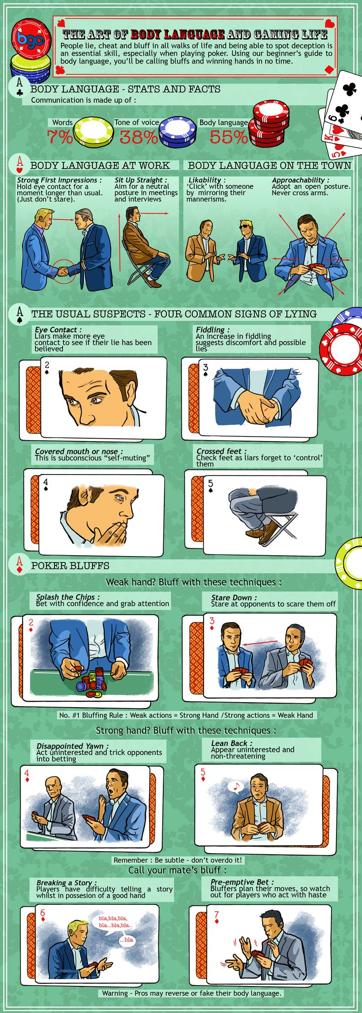 reading body language in poker Body language for poker players: spotting tells it's one of the  most  once you are confident in your ability to read one player, start studying.