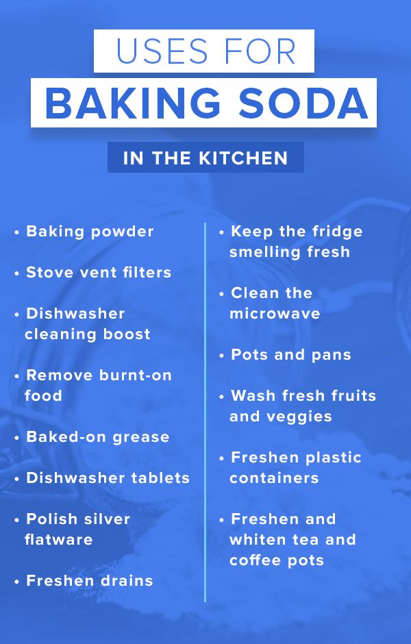 Baking soda can be used as more than just cooking ingredient. Try using it to freshen up the kitchen and to clean some of toughest areas.