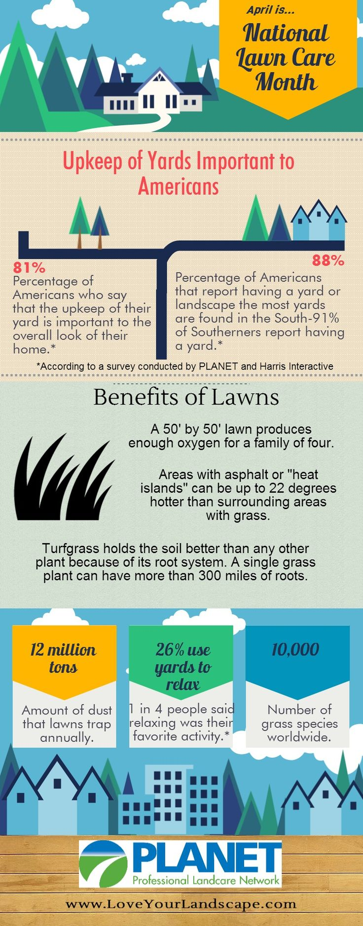 100 best spring lawn care tips images on pinterest garden ideas
