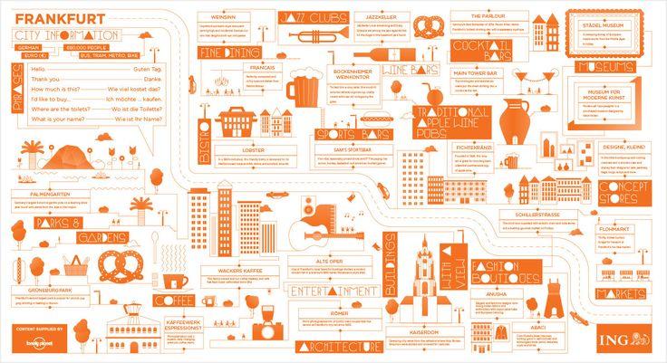 ING - Frankfurt Infographic on Behance