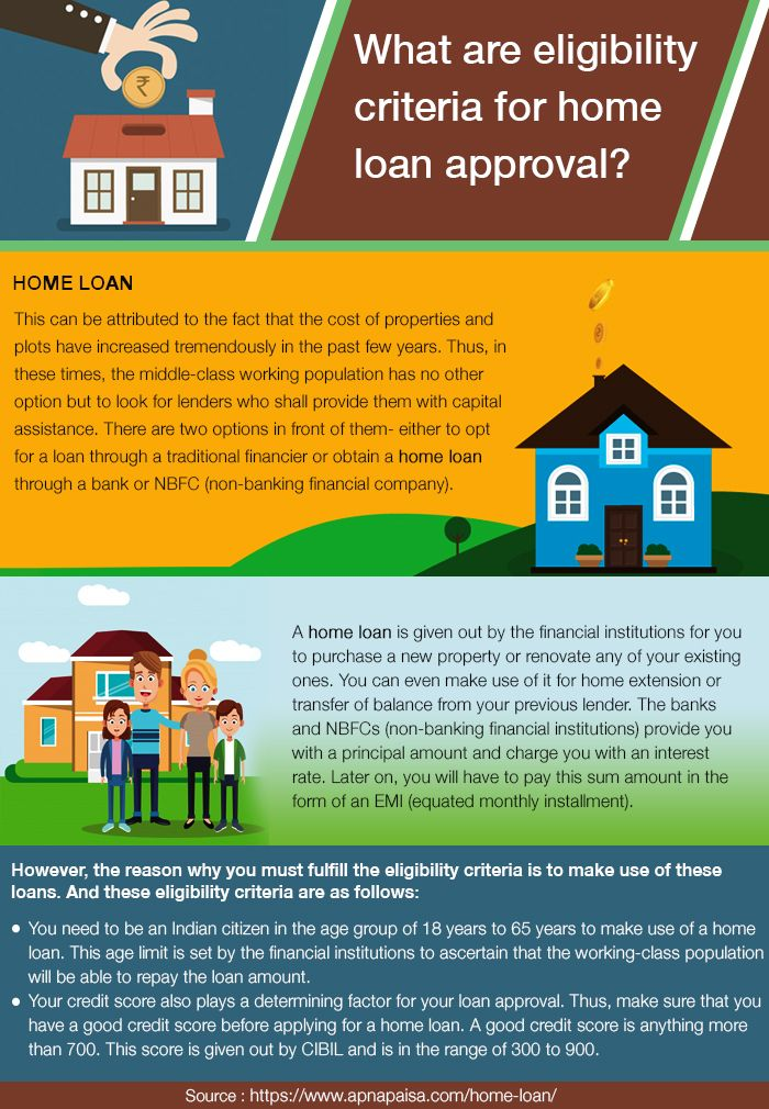 What Are Eligibility Criteria For Home Loan Approval Home Loans Loan Loan Interest Rates