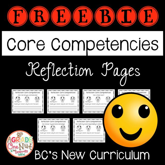 BC's new curriculum requires all students to engage in practicing the core competencies of COMMUNICATION, CRITICAL THINKING, CREATIVE THINKING, POSITIVE PERSONAL and CULTURAL IDENTITY, PERSONAL AWARENESS and RESPONSIBILITY, and SOCIAL RESPONSIBILITY. Reflection is the key to core competency acquirement is reflection. Use these reflection pages for your students to reflect on their competency skill following an activity.