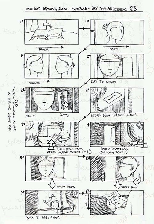 38 best Storyboards images on Pinterest Drawing reference - sample script storyboard