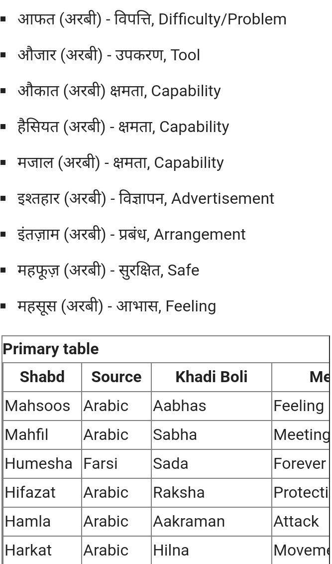 Pin by Mohd arashad on Hindi | English grammar, Grammar, English