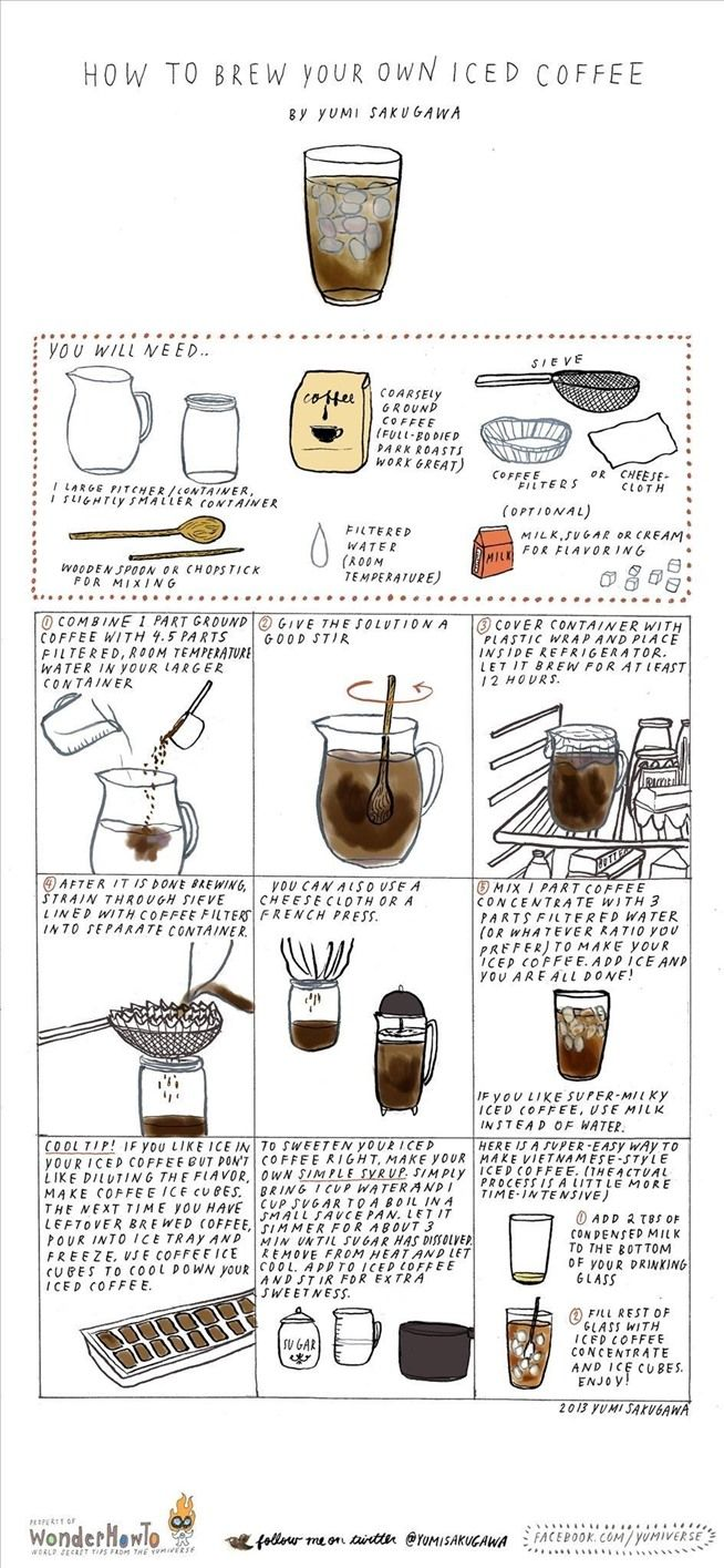 How to Cold-Brew Perfectly Refreshing Iced Coffee at Home « The Secret Yumiverse http://thesecretyumiverse.wonderhowto.com/how-to/cold-brew-perfectly-refreshing-iced-coffee-home-0148106/