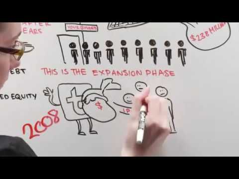 Business Startup Funding  - How to Get Funding for your Business Startup...