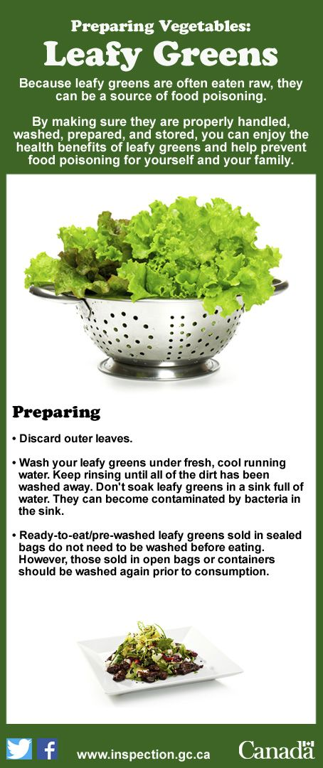 Enjoy the health benefits of leafy greens and help prevent food poisoning by preparing them properly.