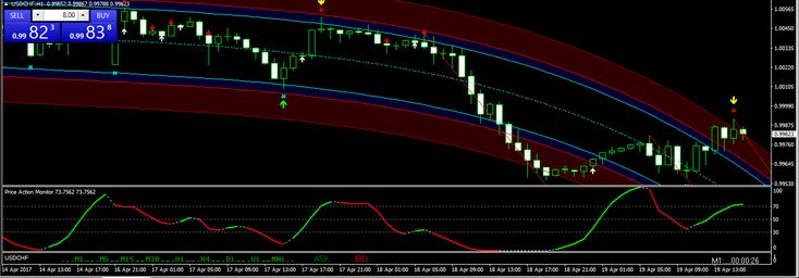 Full Contact Trading System Reviews