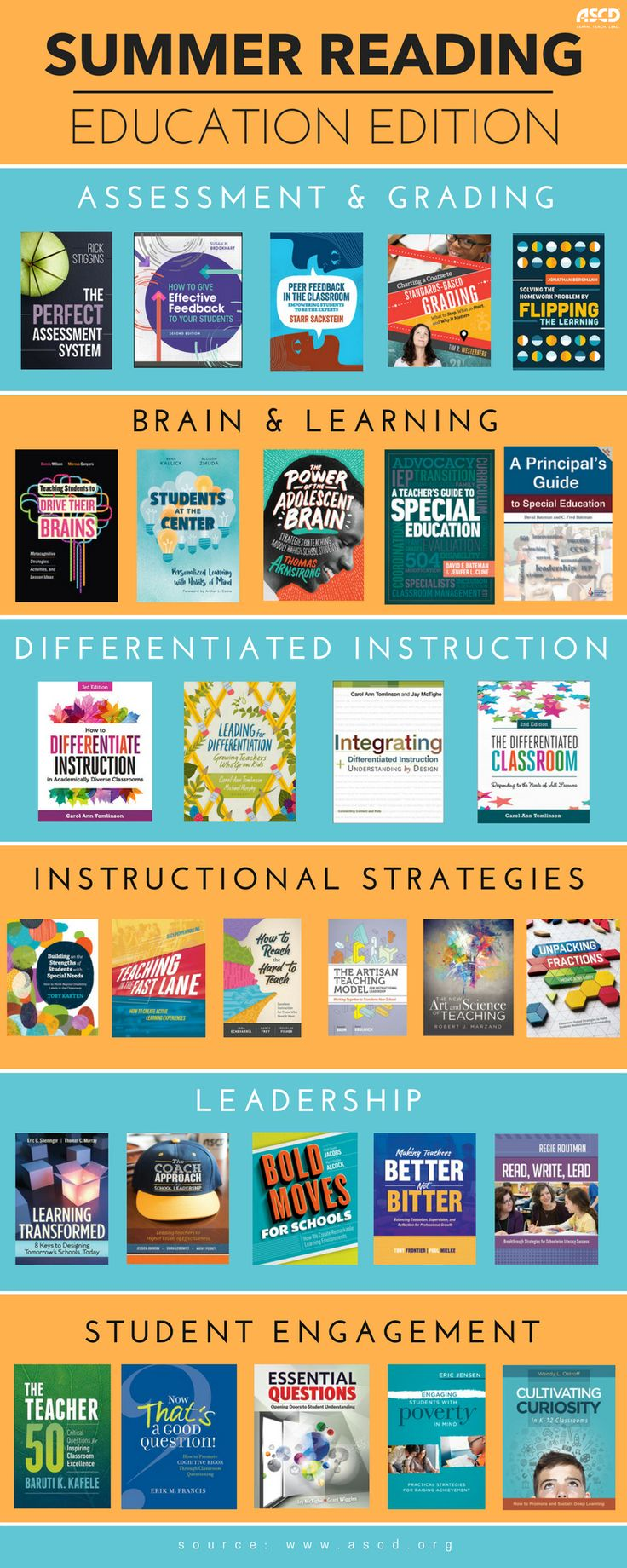 Take a cue from your summer assignments to students and create your own summer reading list—for professional learning!