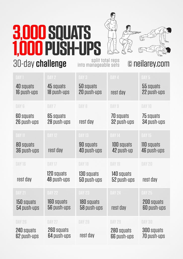 30 day challenge - only two exercises. 3000 squats and 1000 push-ups in total by the end of the month.