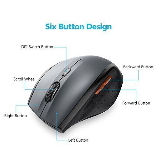 Wireless Mouse USB Nano Receiver Portable Notebook PC Laptop Computer Office NEW #WirelessMouse