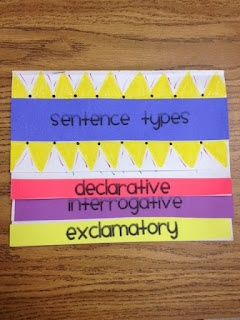 Look Whoo's in First: Sentence Flip Books