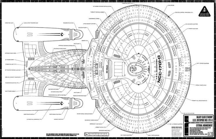 Asr Beleuchtung | U S S Enterprise Ncc 1701 D Laser Art Pinterest Star Trek