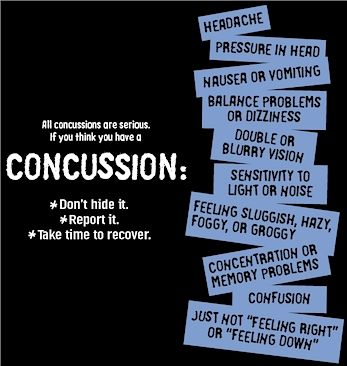 Concussion Symptoms Found on http://ccafo.org/, which stands for Central Connecticut Association of Football Officials.  It was uploaded in 2012.  It is helpful for my speech, because it provides the symptoms of concussions and the fact that you should sit out of a game if you feel these symptoms.