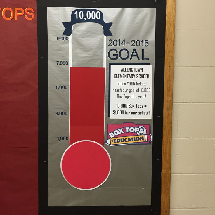 Box Tops for Education bulletin board. We've almost reached our goal!