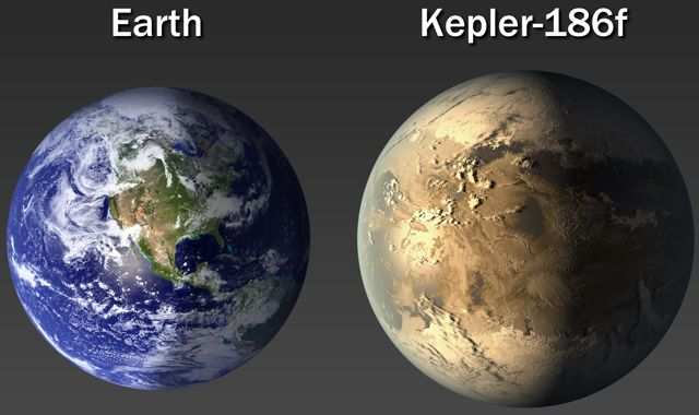 NASA finds Earth-sized planet that could support life ...