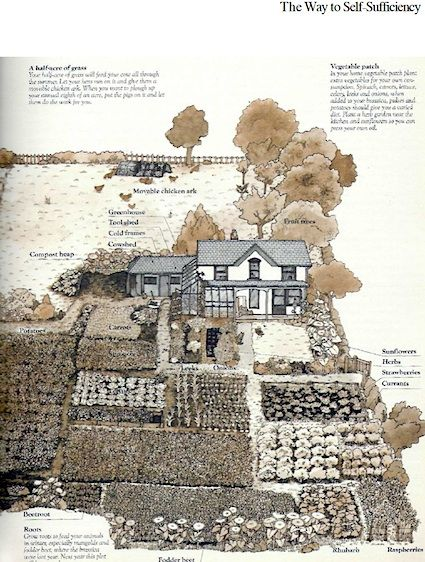 The one-acre smallholding - with a link to the 1976 book on PDF