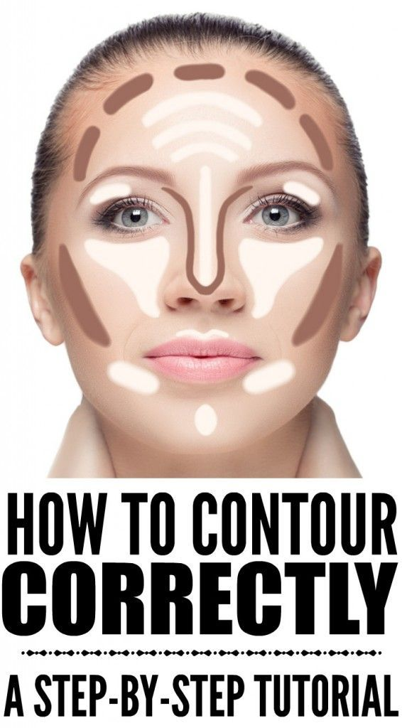 If you want to know how to contour your face correctly, but don't know what ...