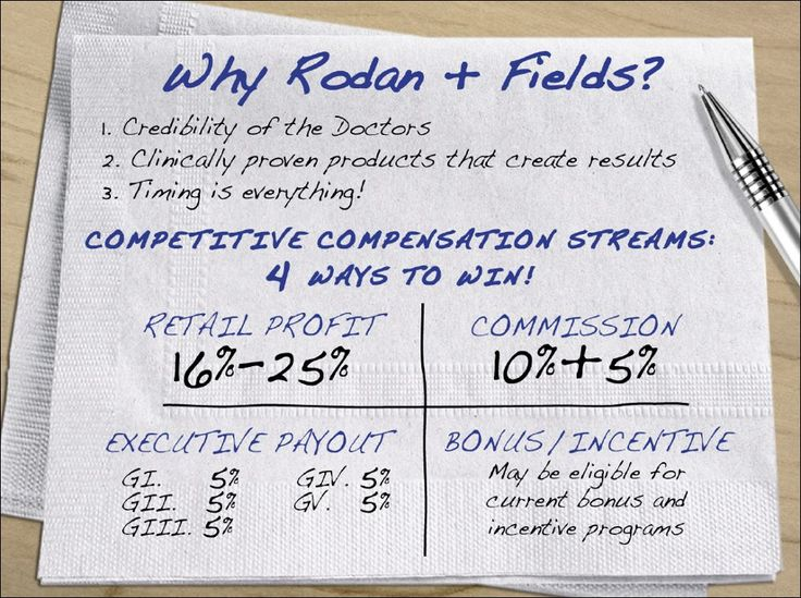 Should I become a Rodan and Fields Consultant?
