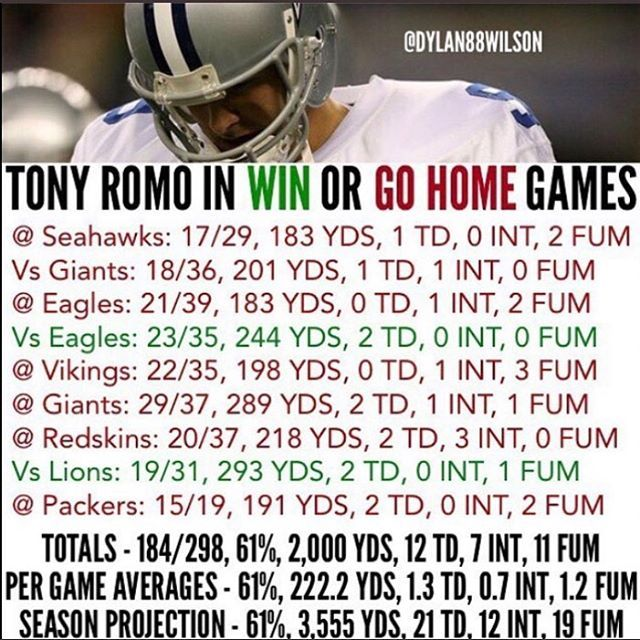 This Is Not Me Putting Down One Qb To Raise Another This Is Me Spreading The Facts To The Fickle Cowboys Fans Who Have Selective Memor In 2020 Facts Memories National
