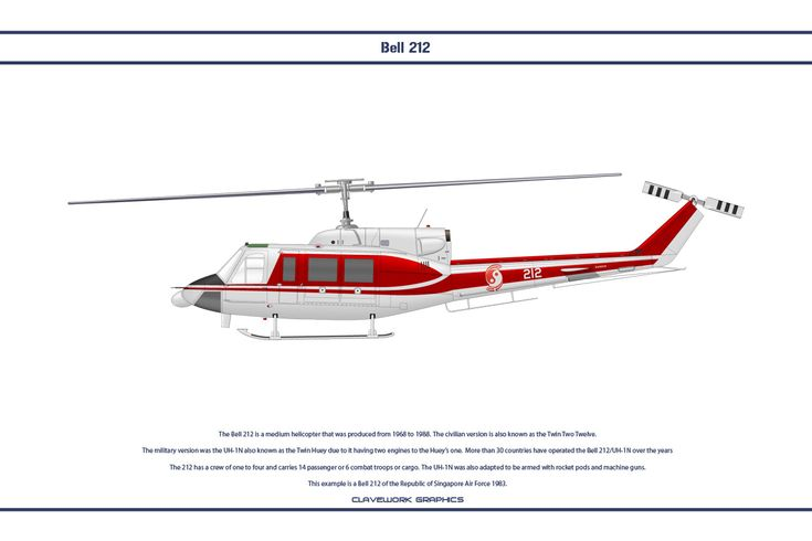Bell 212 Singapore 1 by WS-Clave