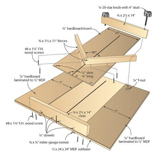 Crosscut sled woodworking plans woodworking projects plans for Table saw sled