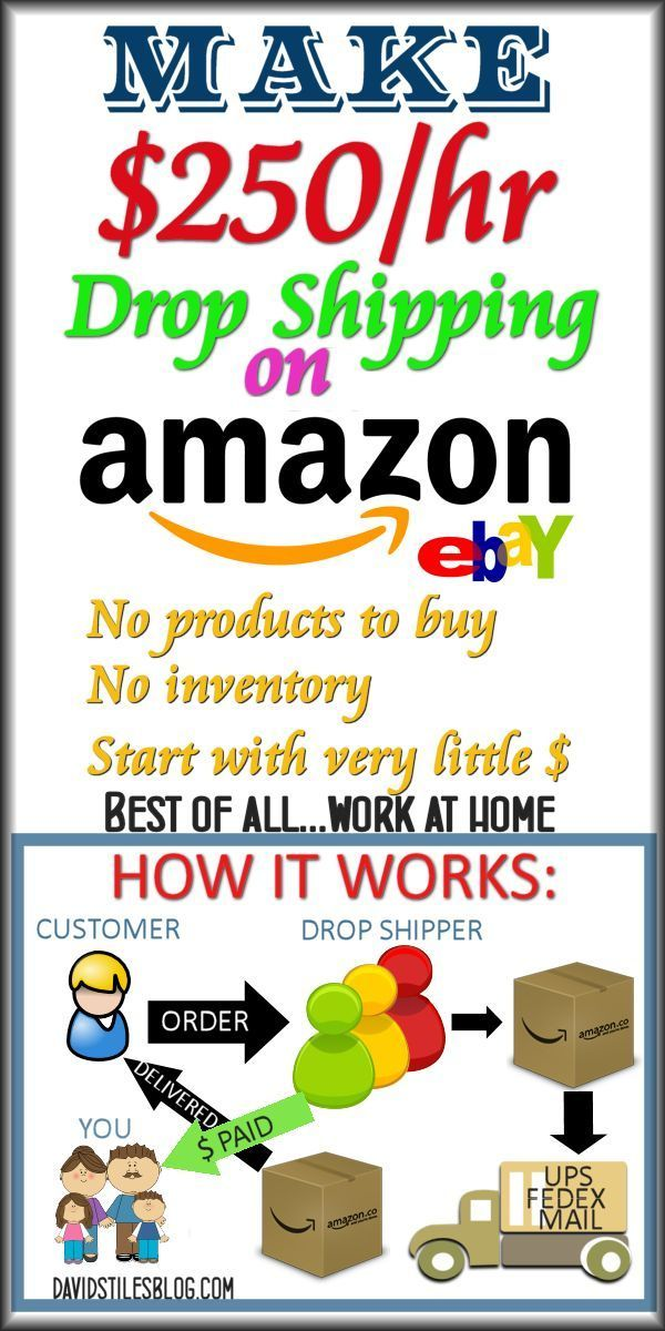 MAKE MONEY DROP SHIPPING ON AMAZON.COM OR EBAY. From: DavidStilesBlog.com