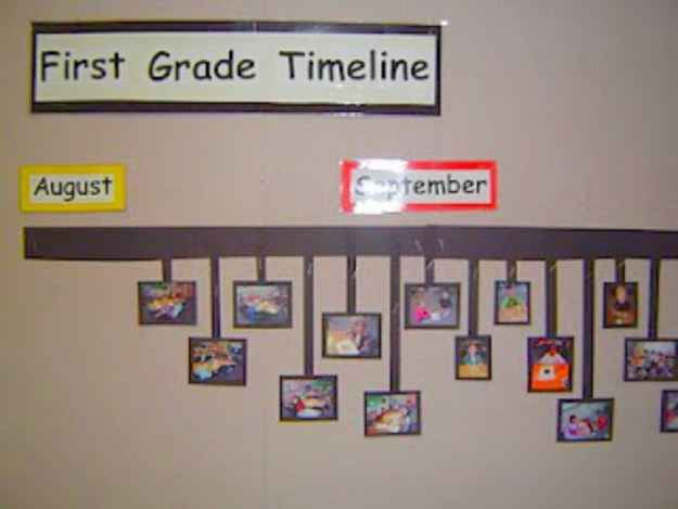 Print photos of learning activities and important classroom moments and make a collaborative timeline!