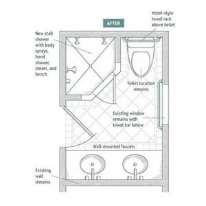 Small bathroom layout 5 x 7 bing images bathrooms - Small bathroom floor plans with shower ...