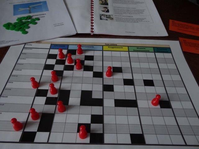 Szkolenie wykorzystujące symulację menedżerską Change Masters v. 2014 http://www.valuecreation.pl/pl/zarzadzanie_symulacja