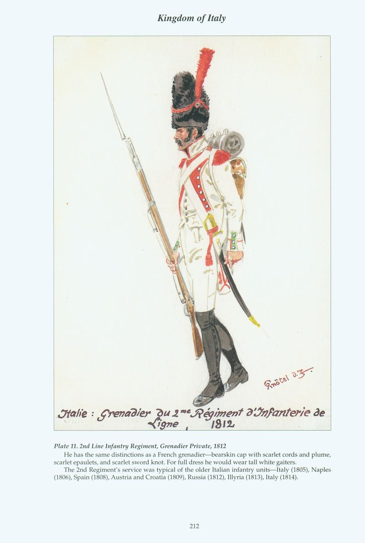 Kingdom of Italy: Plate 11: 2nd Line Infantry Regiment, Grenadier Private, 1812