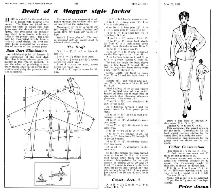 Draft for Magyar Styled Jacket, 1951