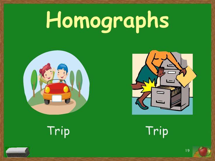 59 besten Homophones/Homographs Bilder auf Pinterest