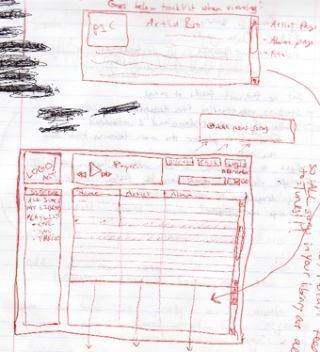 How to Build a Web Application from Scratch with No Experience