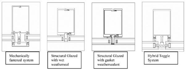 Image Result For Structural Sealant Glazed Curtain Wall