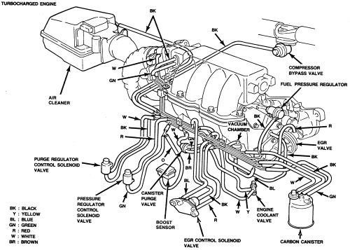 ford f150 engine diagram 1989 repair guides vacuum diagrams rh pinterest com 1997 Ford Expedition Engine Diagram Ford F-150 5.4L Engine Diagram